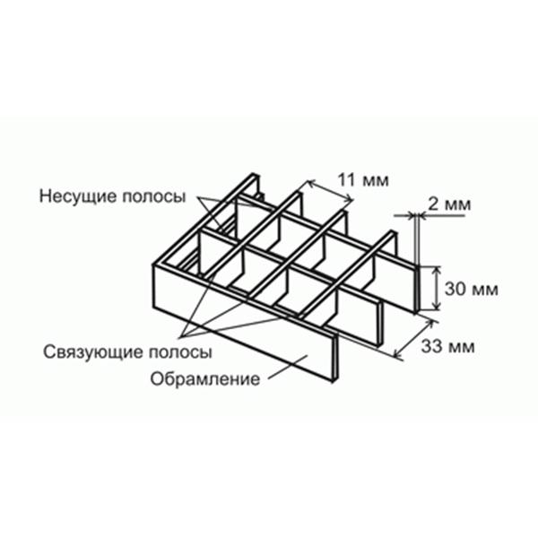 Придверная грязезащитная стальная решетка 500х500x30 мм